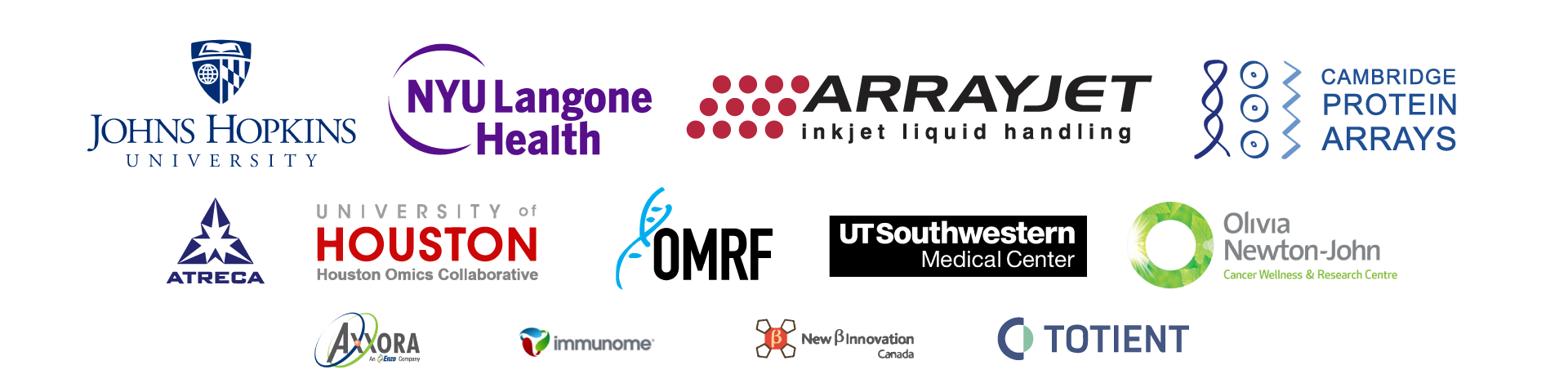 CDI Labs Partner Logos